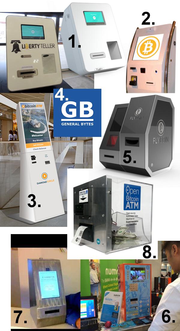 Bitcoin vending machines